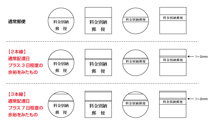 局印の種類