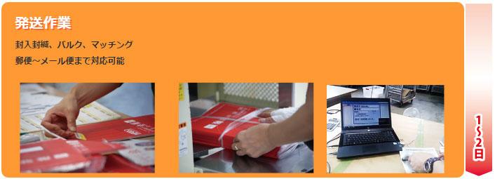 アンケート発送、回収パックの流れ4 発送作業